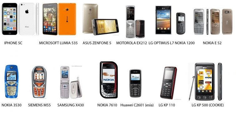 gambar Sejarah Handphone Dan Perkembangannya