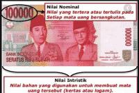 Teori-Nilai-Uang-:-Pengertian,-dan-Macam-Jenisnya
