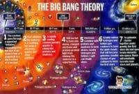 teori-big-bang