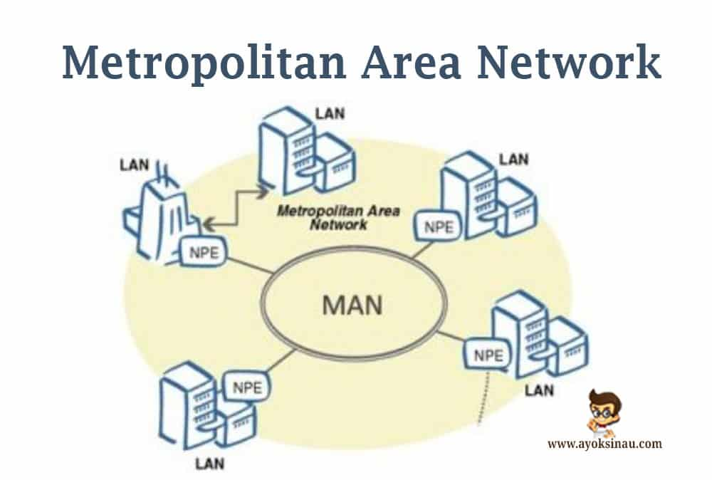 Pengertian-Metropolitan-Area-Network