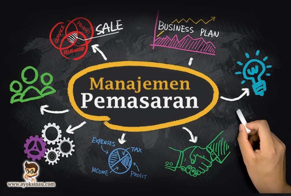 Pengertian-dan-Konsep-Dasar-Manajemen-Pemasaran
