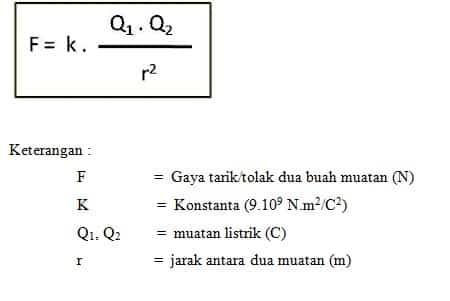 matematis Hukum Newton